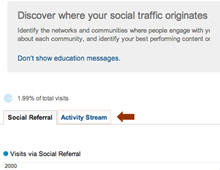 Google Analytics and its in-depth Social Media tracking functions